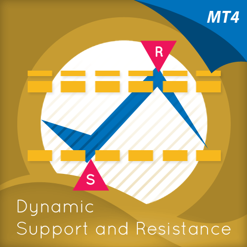 Support and Resistance indicator…