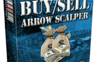 Индикатор BuySell Arrow Scalper пипсовщик